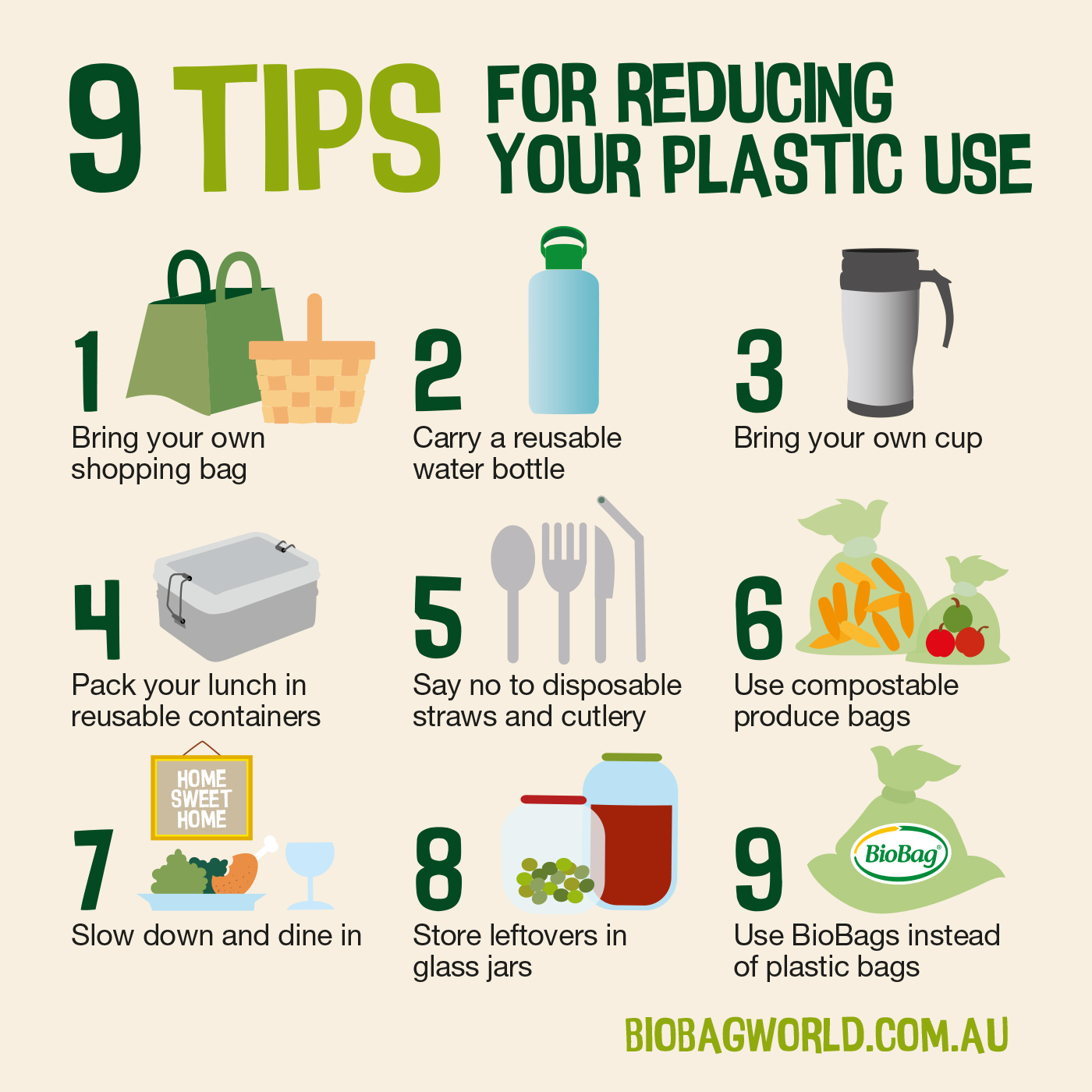 How to reduce your plastic use - BioBag World Australia