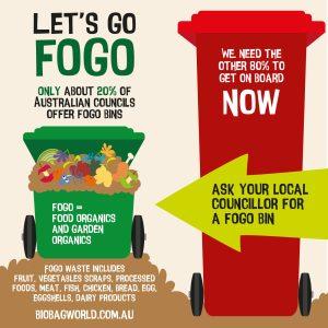 council food and garden organics fogo bins